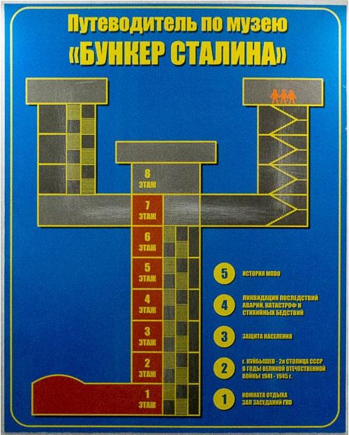 Путеводитель по бункеру Сталина