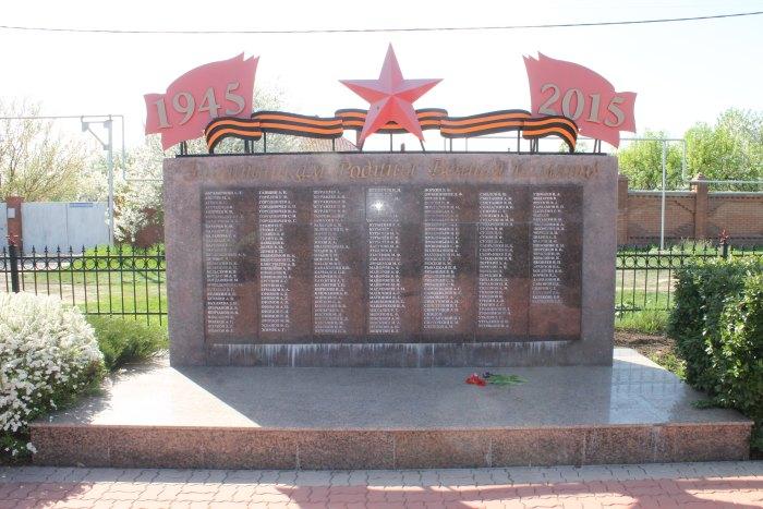 Имена павших на полях сражений Великой Отечественной войны